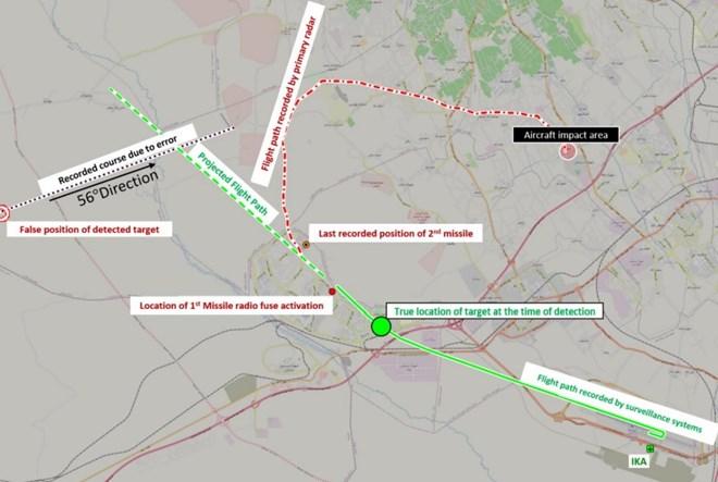 UIA 737 missile map