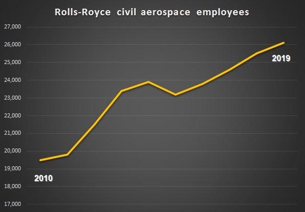 RR graph