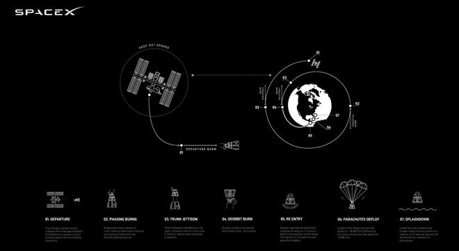 spacex-profile