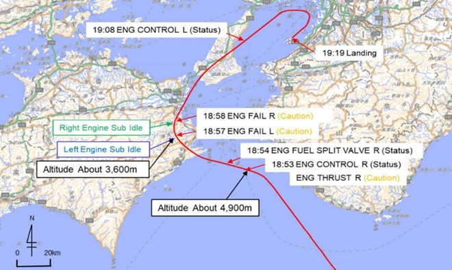 Biocide Jetstar 787 route
