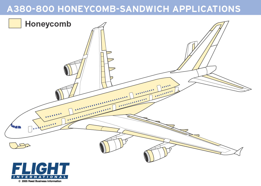 A380-800 Honeycomb-sandwich applications