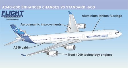 A340art