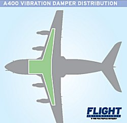 Damper distribution