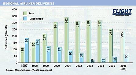 orders-backlogs