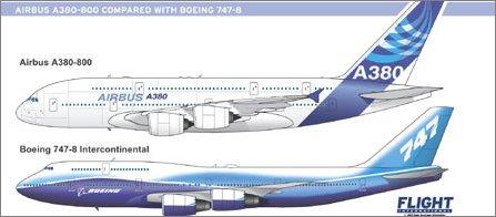 Comparison A380-800 Boeing 747-8 W445