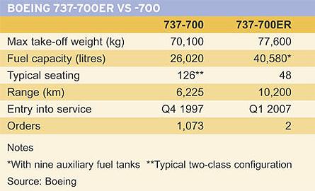 TABLE Boeing 737-700ER vs -700