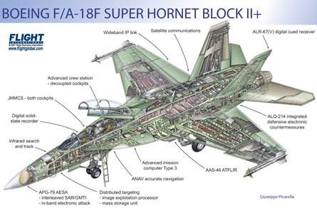 F-A-18F cutaway