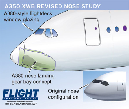 A380 nose graphic