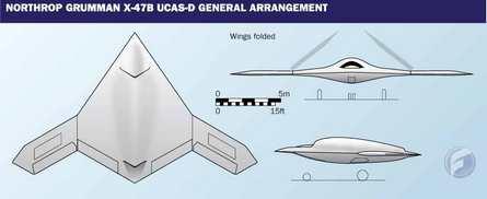 X-47B 3-view