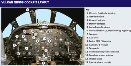 vulcan-cockpit-key-445
