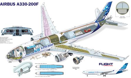 A330-200F cutaway, ©Tim Brown/Flight