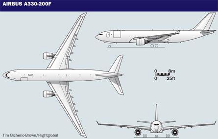 A330-200F GA, ©Tim Brown, Flightglobal