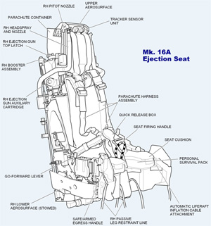 Mk16A ejection seat - Martin-Baker