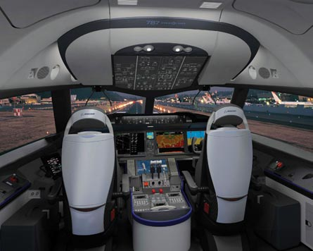 Boeing 787 flight deck, ©Boeing