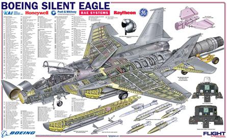 Boeing F-15 Silent Eagle cutaway