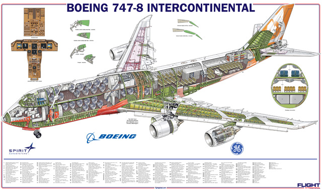 Boeing 747-8I cutaway 640
