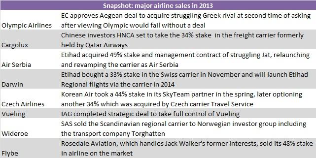 European sales 2013 V2