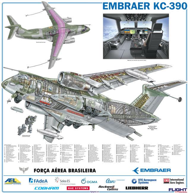 KC-390 cutaway