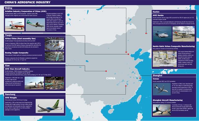 China aerospace map