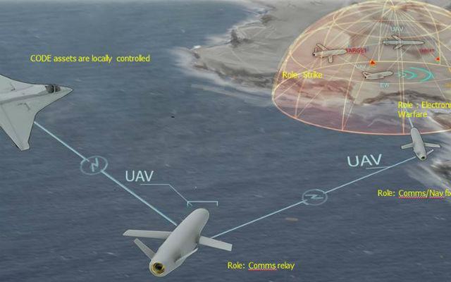 DARPA CODE UAV - DARPA