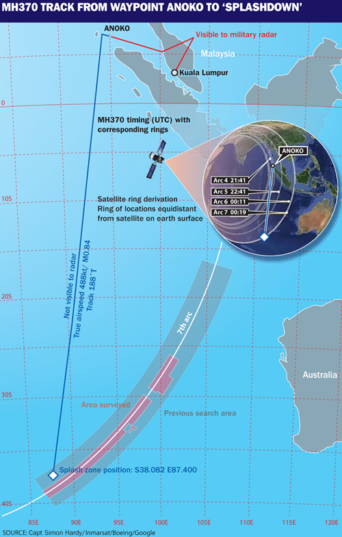 MH370 tracking map