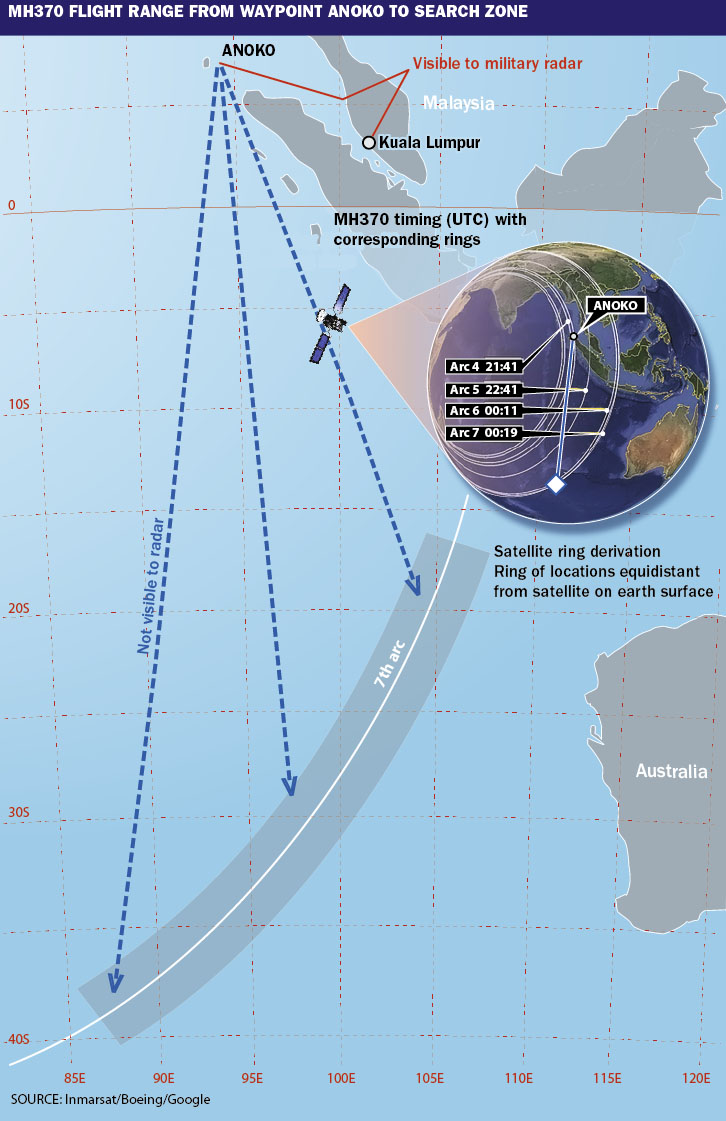 MH370 route map