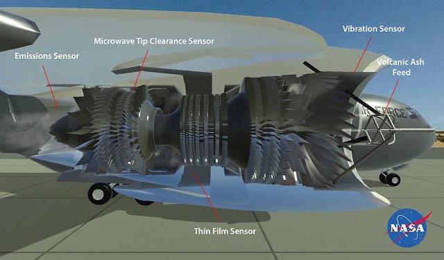 C-17 infographic