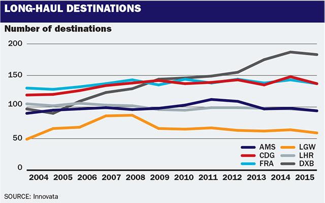 Heathrow long-haul destinations 05-15 V2