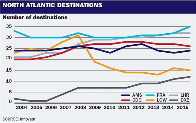 Heathrow long-haul destinations 05-15