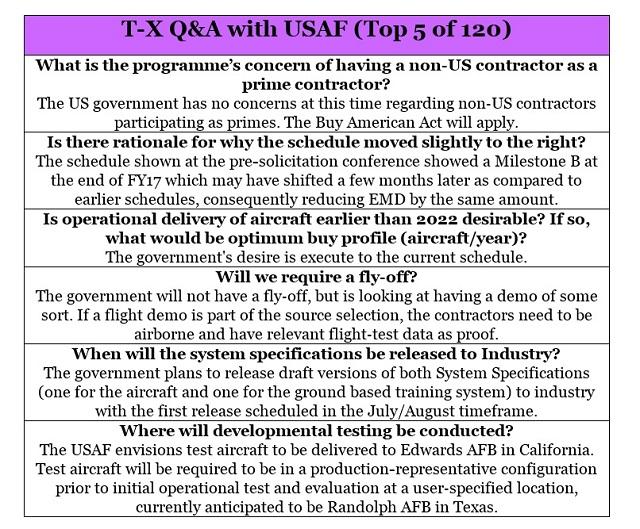 T-X Q&A