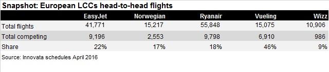 LCC flights overall Apr 16