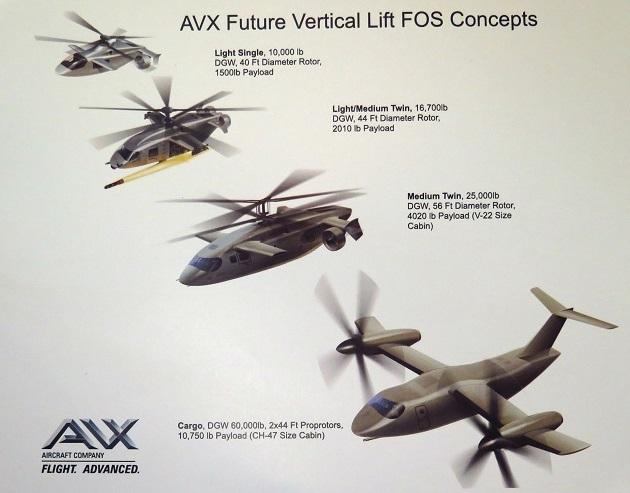 AVX Aircraft Tiltrotor. AVX