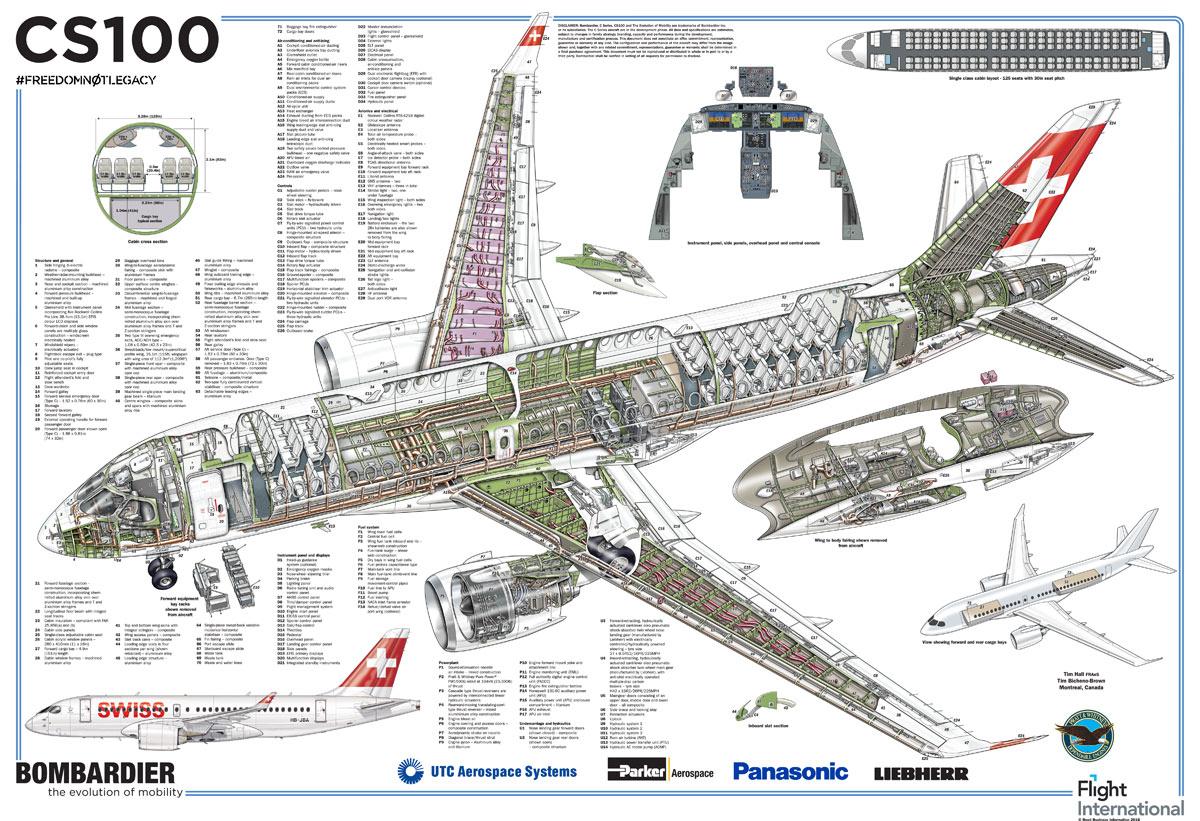 Swiss Air CS100