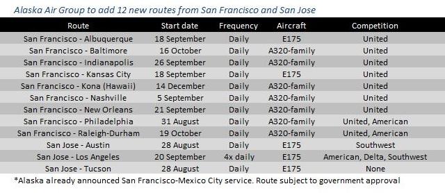 Alaska new routes 030917-2 640px
