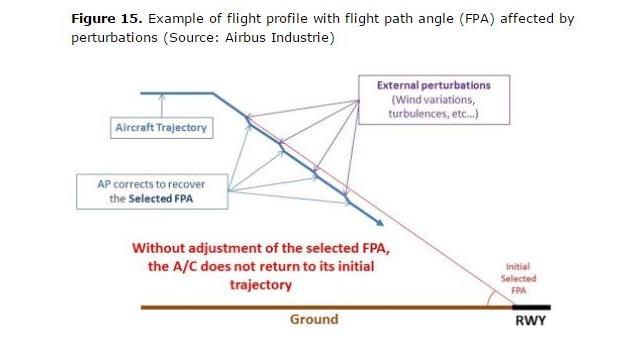 Air Canada flight 624 TSB approach chart 640px