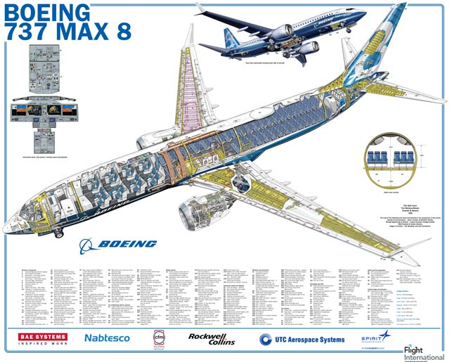 737 Max 8 cutaway