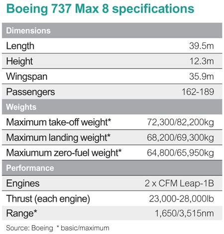 737 Max 8 specifications