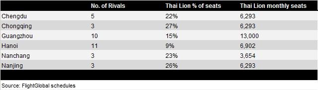 Thai LIon mkt share internationally