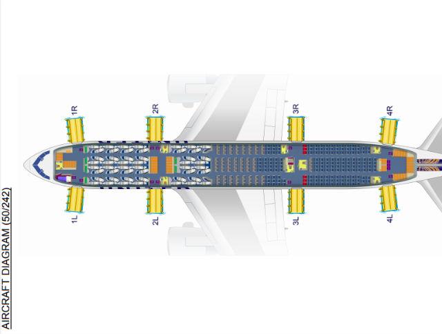 United 777-200 Polaris