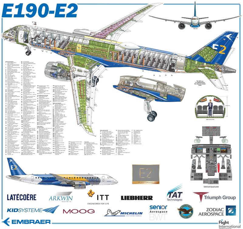 E190-E2 cutaway