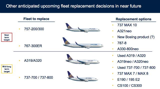 United fleet decisions