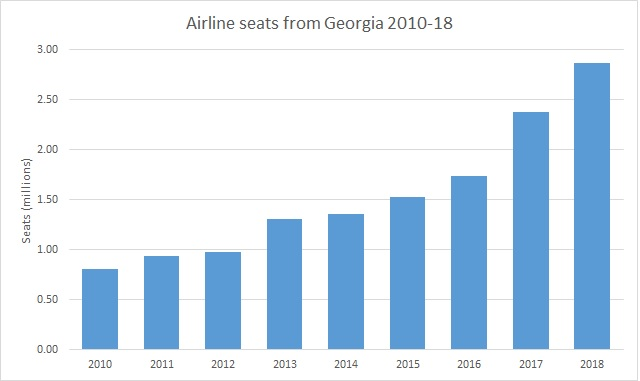 Seats from Georgia