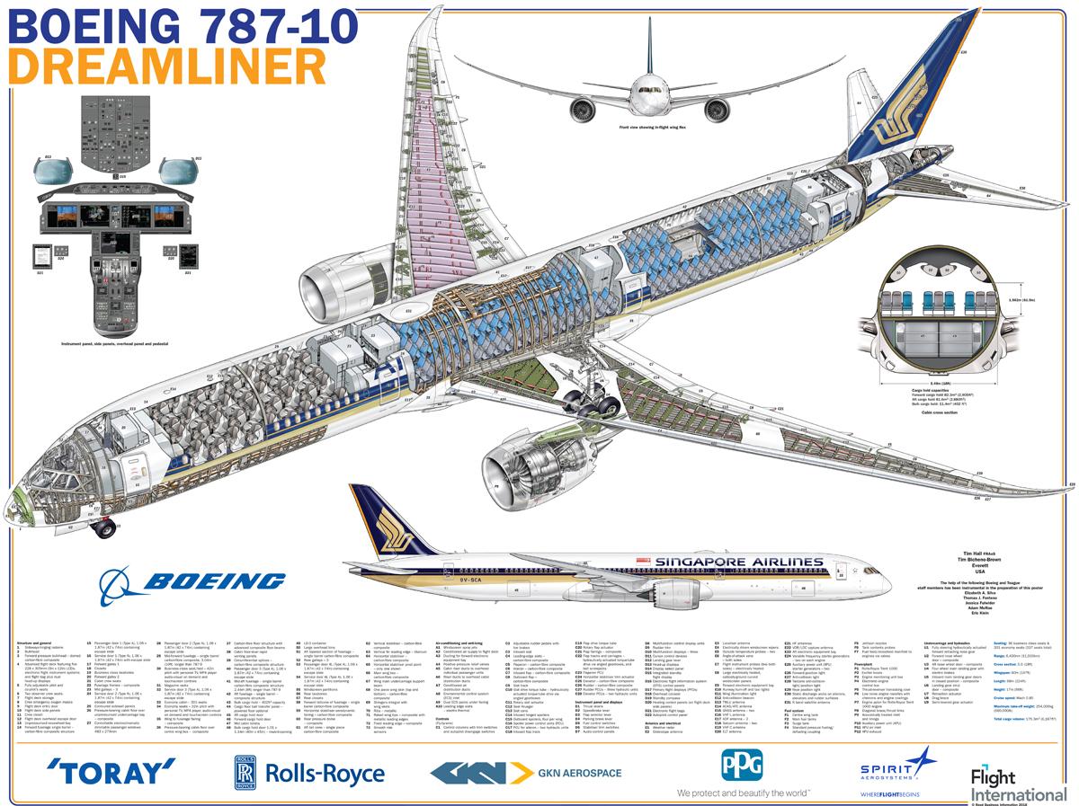 SIA 787-10 cutaway