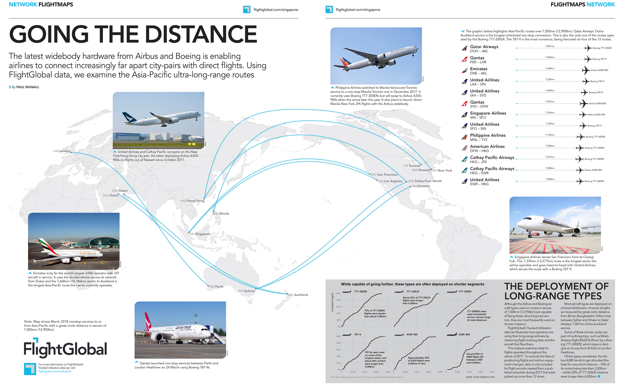 Ultra-long-range map graphic