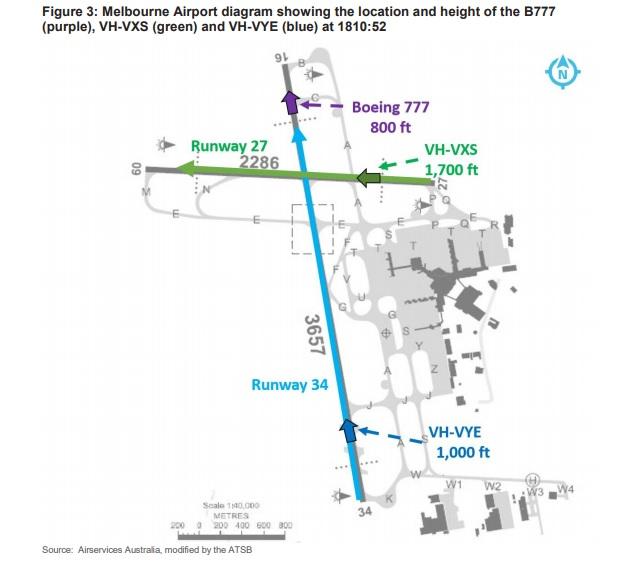 ATSB MEL runways
