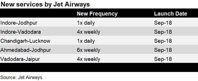 Jet Airways new services Sept (new.1)