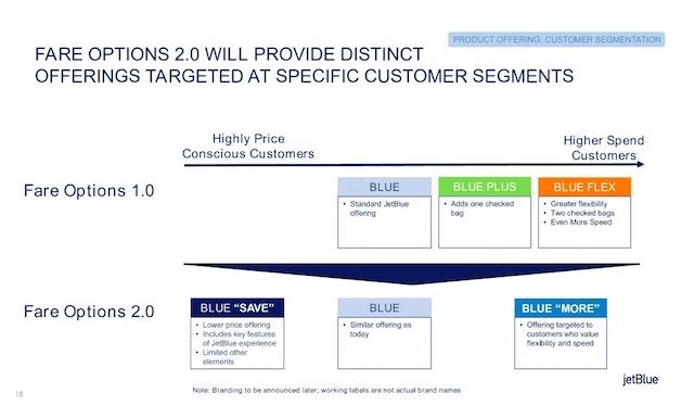 JetBlue fare options 2.0