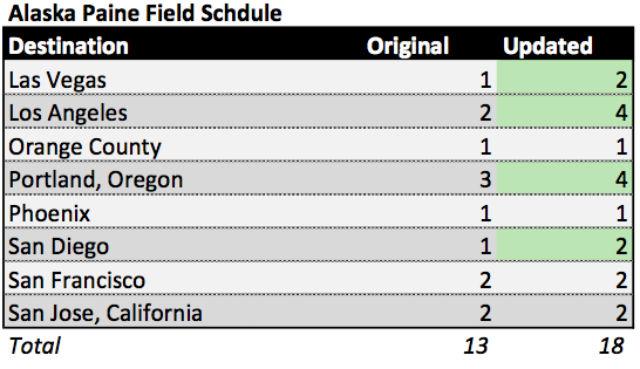 Alaska updated Paine Field schedule