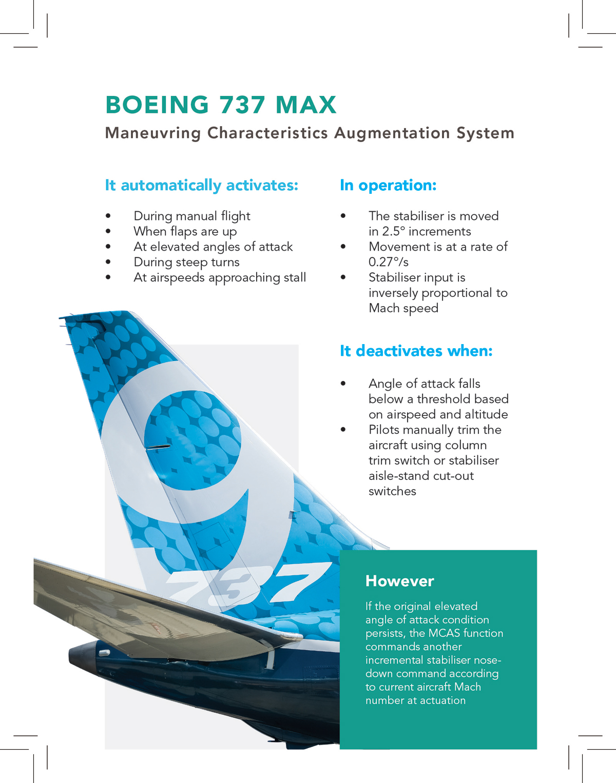 Boeing 737 Max MCAS graphic