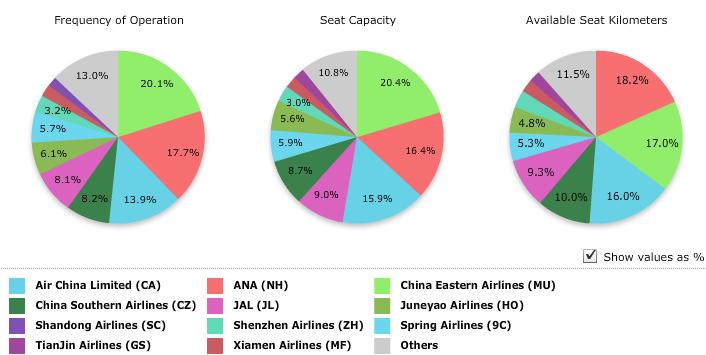 china japan market share
